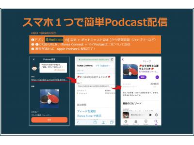 トーク配信アプリ「Radiotalk」、ポッドキャストの配信も可能に