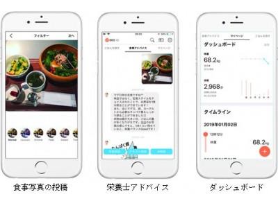 TIS、健康状態に合わせた最適な食事のパーソナルサポートアプリ展開のMealthy社へ出資