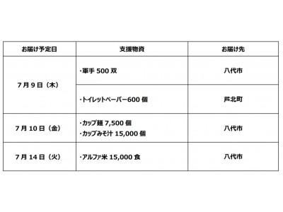 令和2年7月豪雨に伴う支援物資のお届けについて(熊本県)
