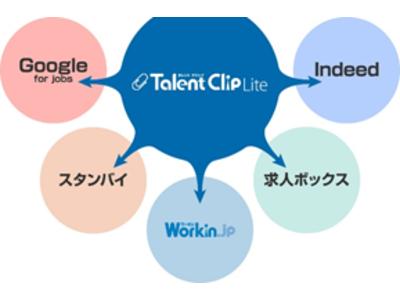 採用管理システム「TalentClip Lite」の提供を開始