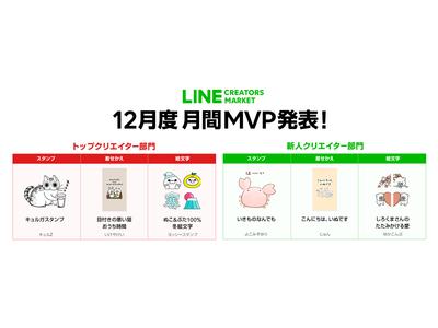 LINE Creators Market、2020年12月度の月間MVP「トップクリエイター部門」・「新人クリエイター部門」受賞者が決定!