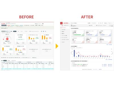 アドエビス、画面レスポンスの高速化と分析導線を見直した新UIを発表、分かりやすい分析メニューでスピーディーな経営判断をサポート