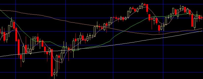 【6月25日~29日】日経平均株価テクニカル分析 日経平均株価が22000円になるまで待ちたい。 今週のマーケットの値動を予想