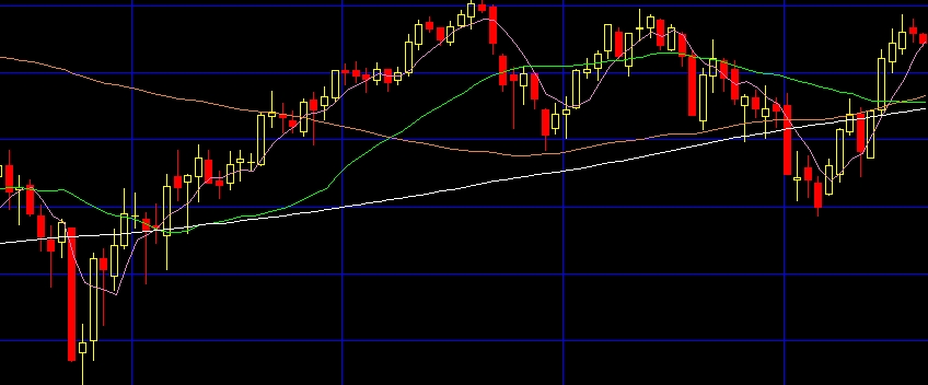 【7月20日】日経平均株価テクニカル分析 トリプルトップになりそうな重さ。 今日のマーケットの値動を予想