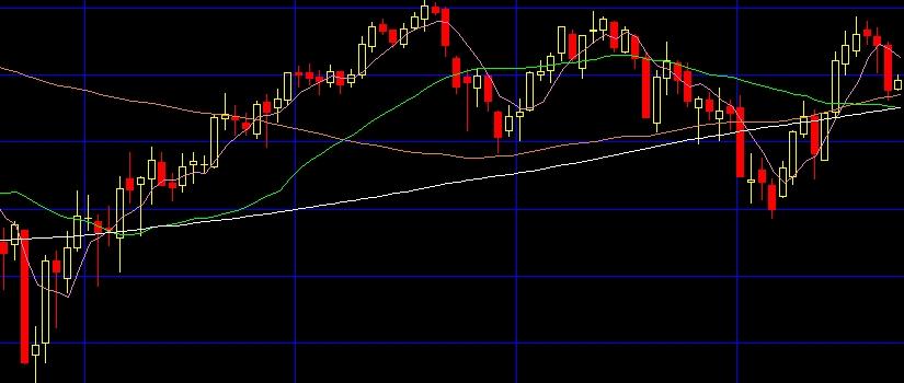 【7月24日】日経平均株価テクニカル分析 今日は早速リバウンドしそうだが。 今日のマーケットの値動を予想