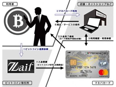 ビットコイン最新ニュース一覧(BTC/JPY) | みんなの仮想通貨